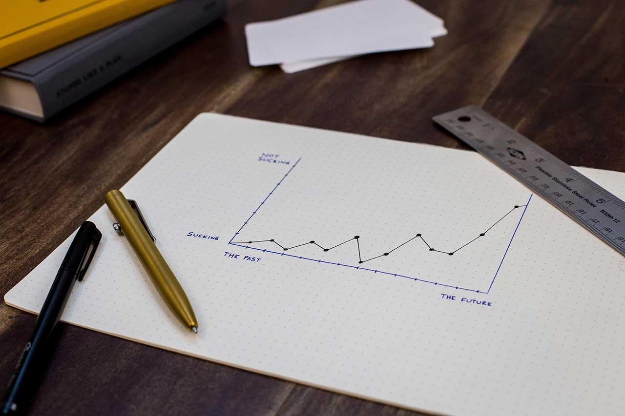 market appraisal image